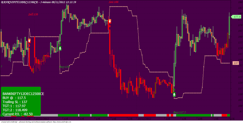 Tsi trading system