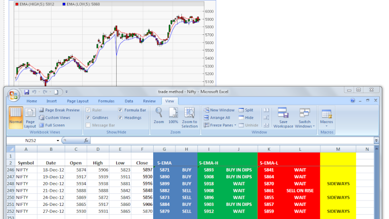 Nifty excel trading system